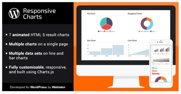 best data visualization plugins